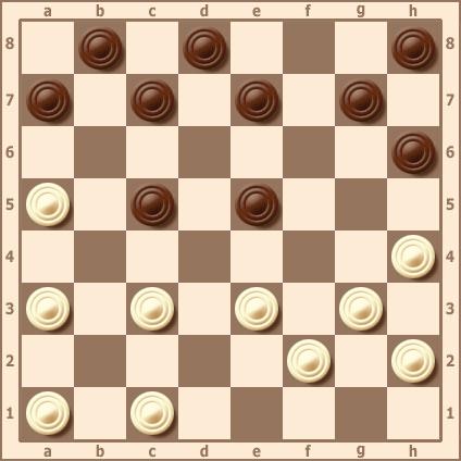 Элементы позиции и комбинация